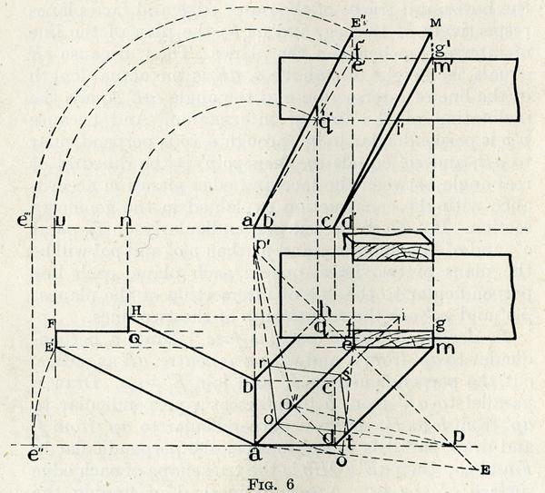carpenters trestle 2
